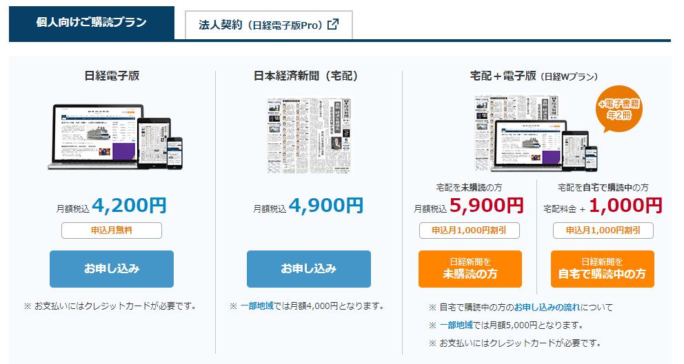 日本経済新聞_日経電子版_料金プラン